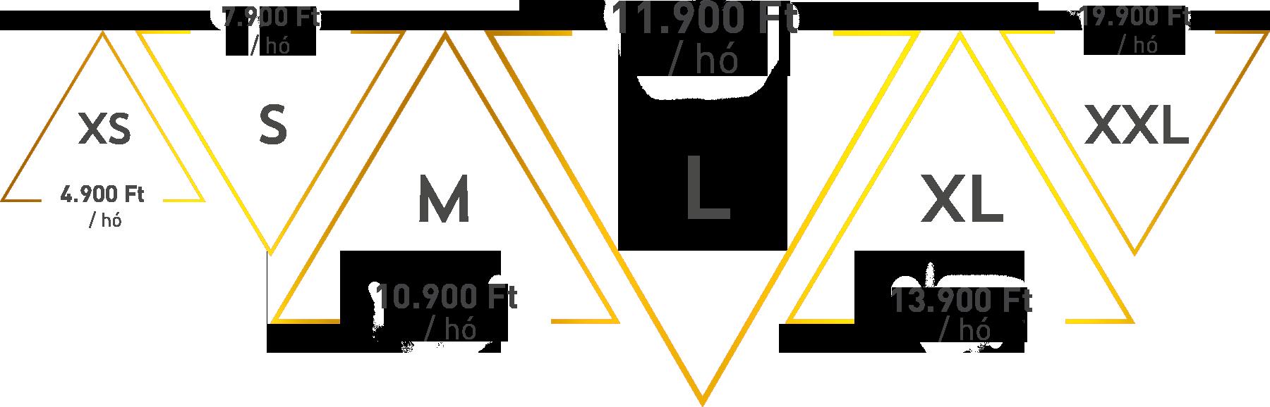 AYCM SportPass 2020 | Mandala Jóga Liget hétvégi órák